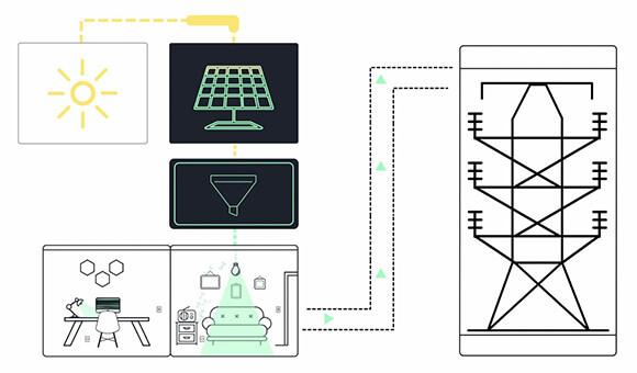 Ce sunt panourile fotovoltaice?